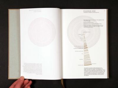Stefanie-Posavec_On-the-Map_Jack-Kerouac_On-the-Road_Rhythm-Textures_Basic-Structure